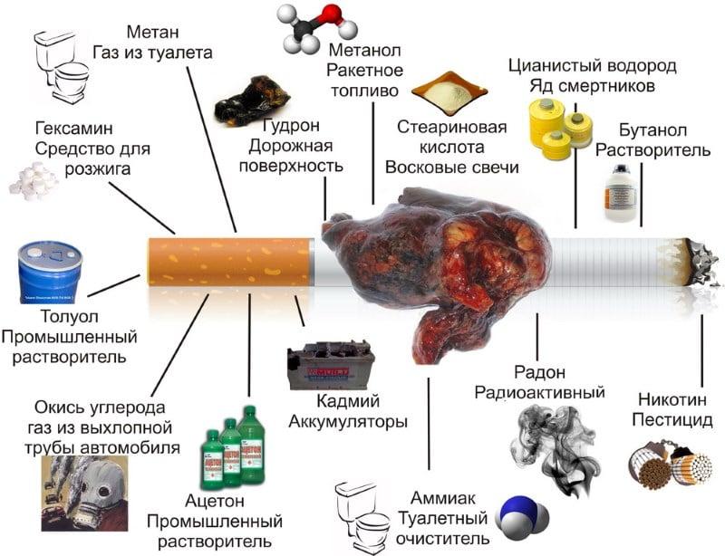 что опаснее электронная сигарета или сигарета