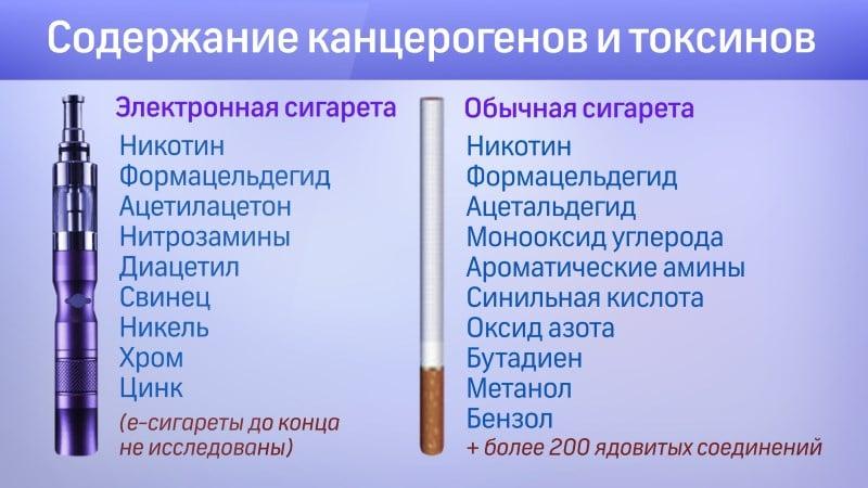 что безопаснее вейпинг или курение