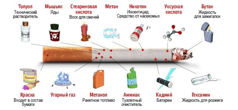 легочная система курящего и здорового, отличия