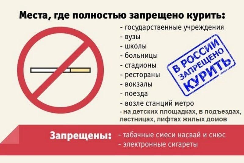 федеральный закон о запрете курения в общественных местах