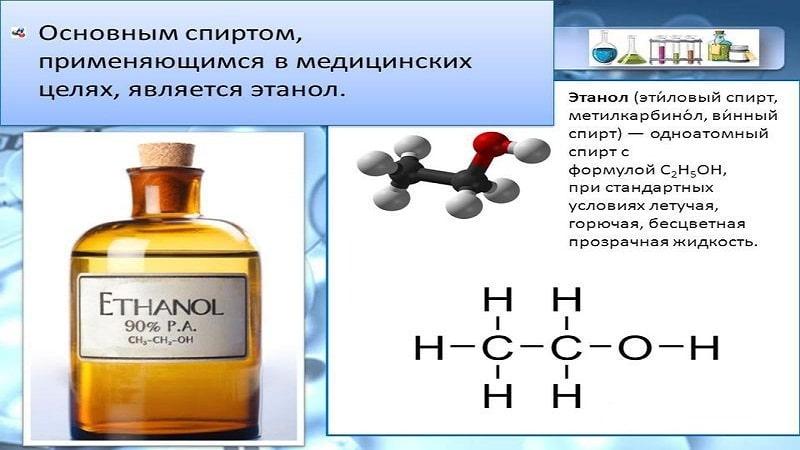 состав медицинского этилового спирта