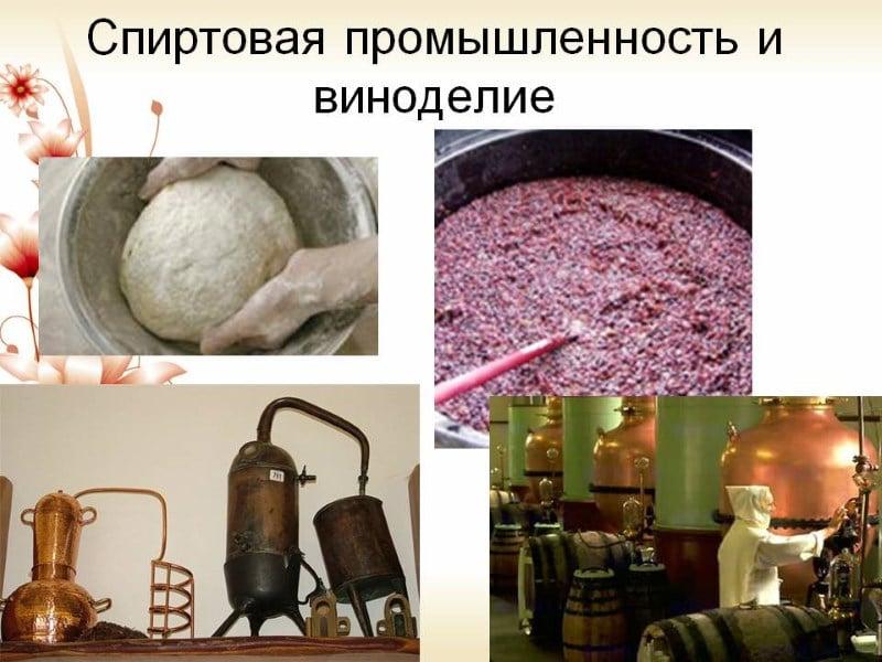 этаноловый спирт