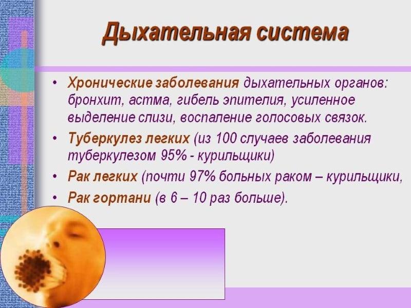 кашель от сигарет