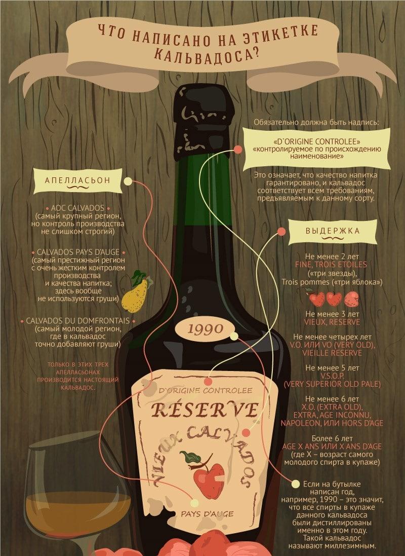 как правильно пить кальвадос и чем закусывать