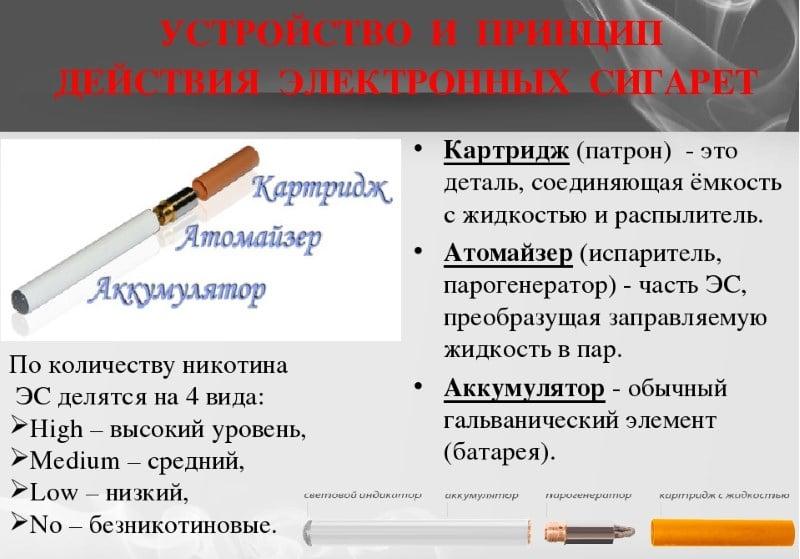 смеси для электронных сигарет