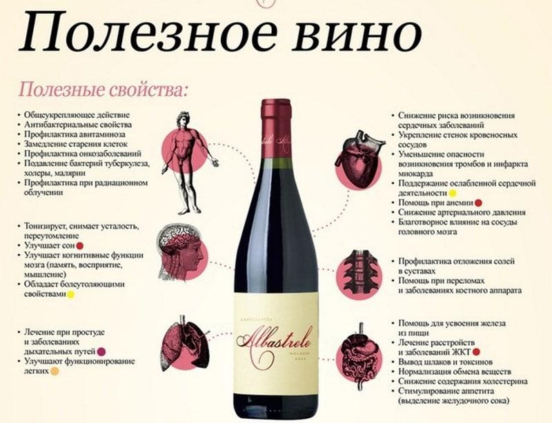 сухое безалкогольное вино