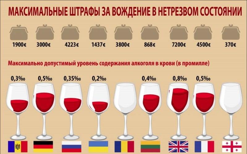 сколько выветривается 1 литр пива из организма
