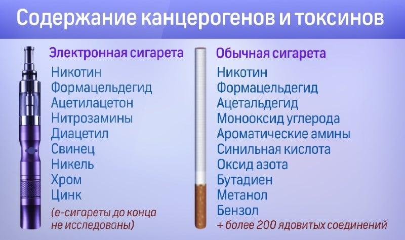 электронная сигарета eGo-T