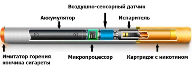 инструкция по эксплуатации электронной сигареты