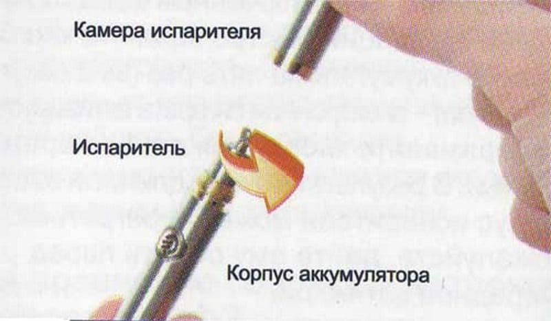 как использовать электронную сигарету