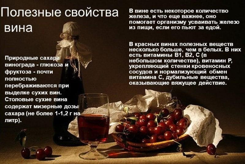 калорийность белого полусладкого вина
