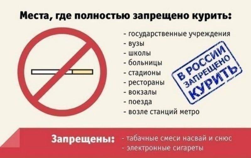 Можно ли курить электронные сигареты в общественных местах.