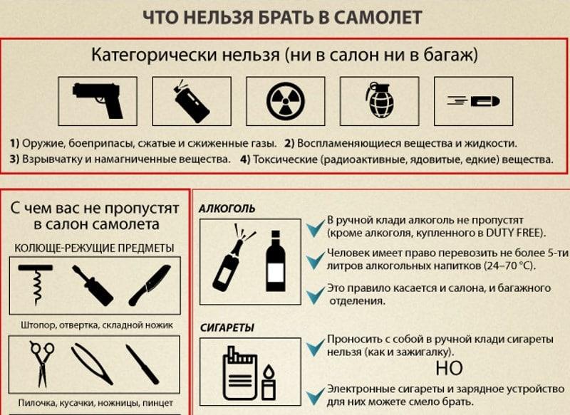 Список запрещенных вещей в ручной клади