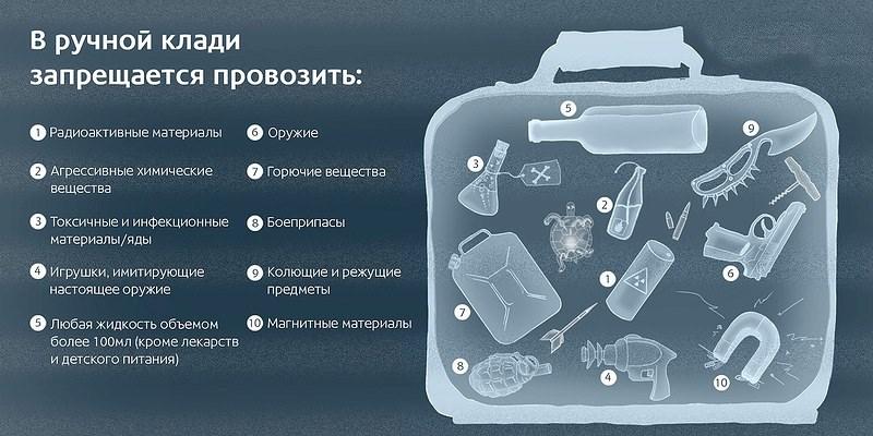 можно ли брать электронную сигарету в самолет
