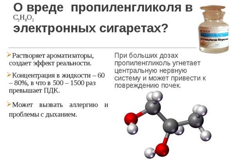 из чего состоит жидкость для электронной сигареты
