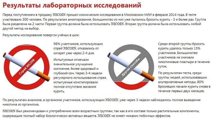 аэрозоль против курения