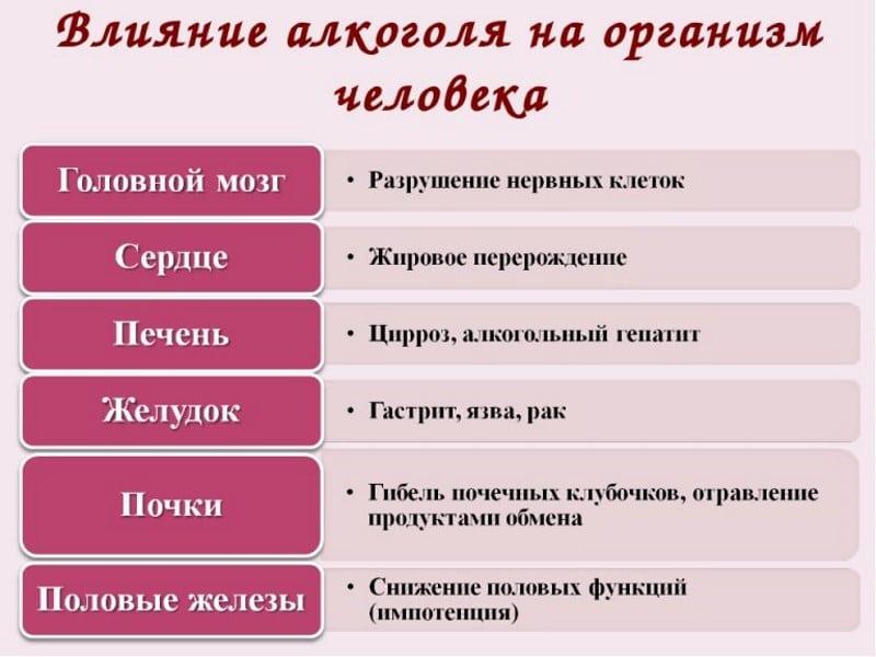 монолог Леонова об алкоголе