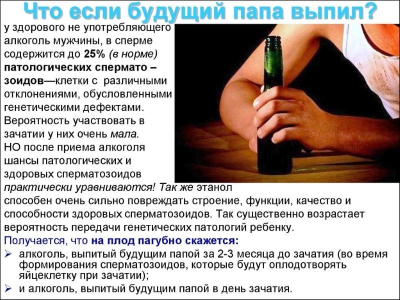 Вред никотина на сперму