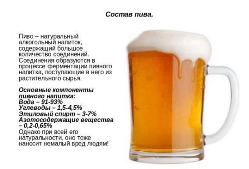 вредно ли безалкогольное пиво для здоровья