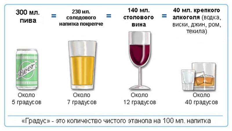 таблица калорийности водки и пива