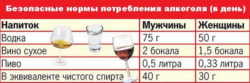 калорийность водки и пива