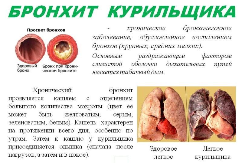 курение в затяг