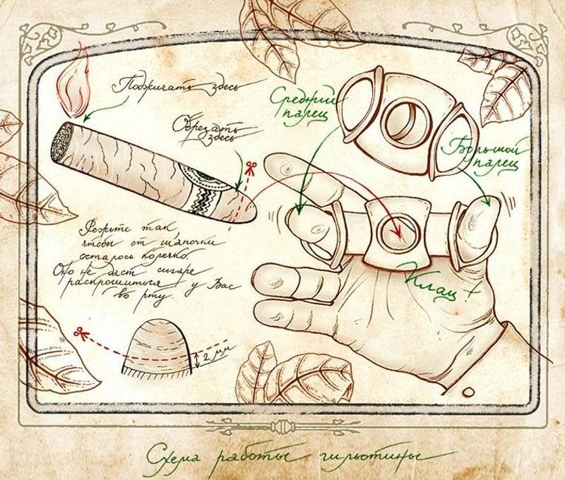 как курить кубинскую сигару правильно