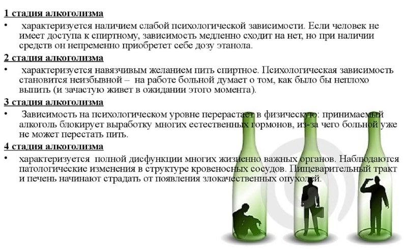 профессор Жданов о вреде алкоголизма