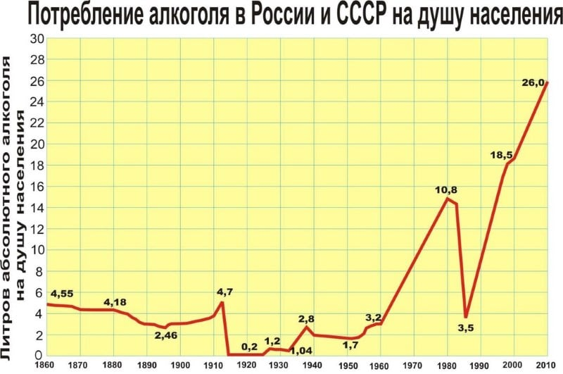 лекции Жданова об алкозависимости
