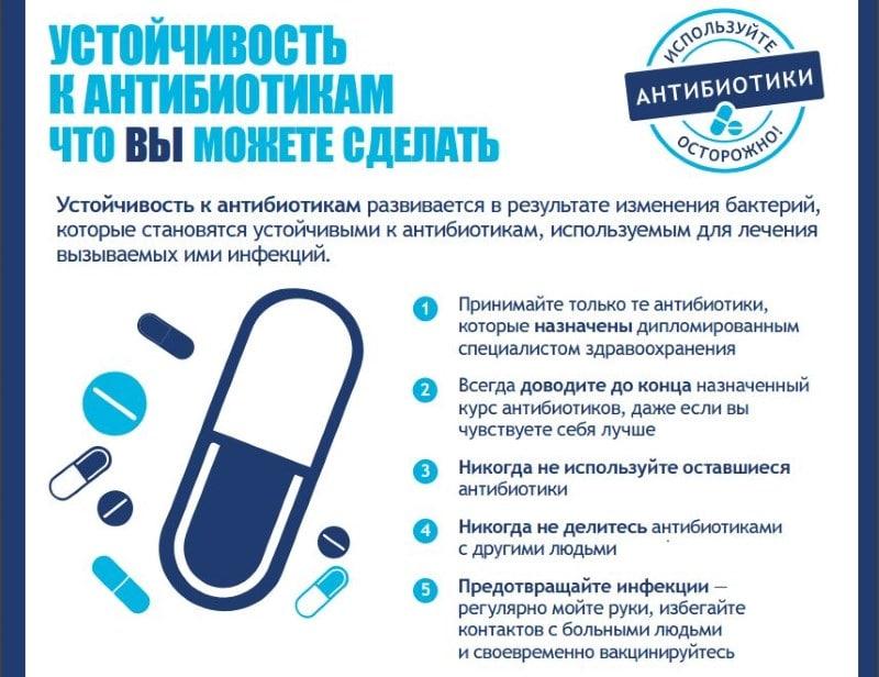 совместимость спиртного и антибиотиков