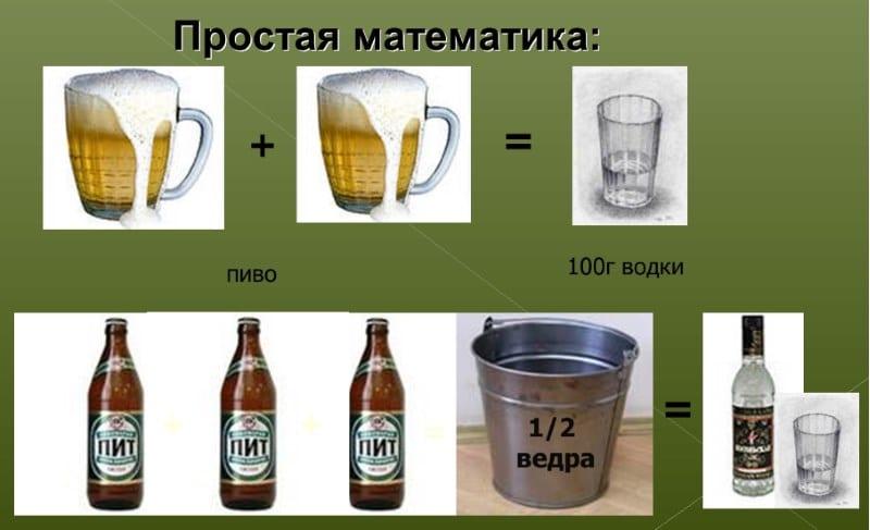 соотношение пива и водки по алкоголю