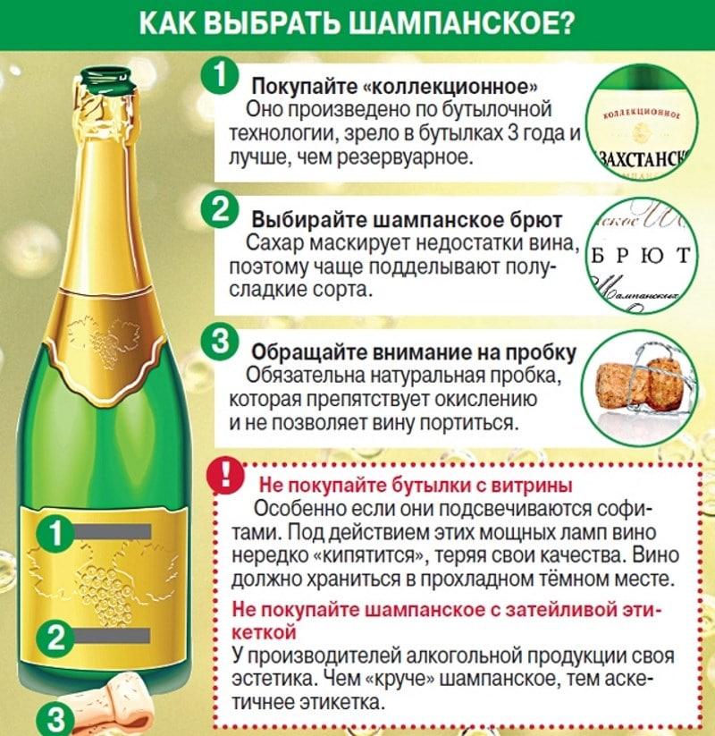 сколько можно выпить алкоголя в день без вреда для здоровья
