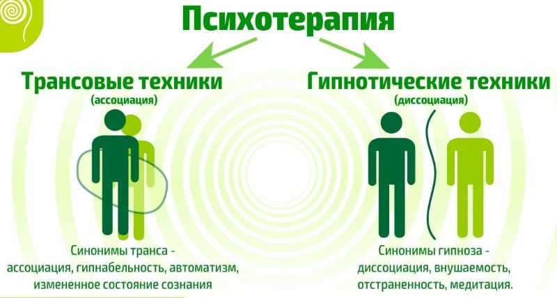 лечение курения гипнозом