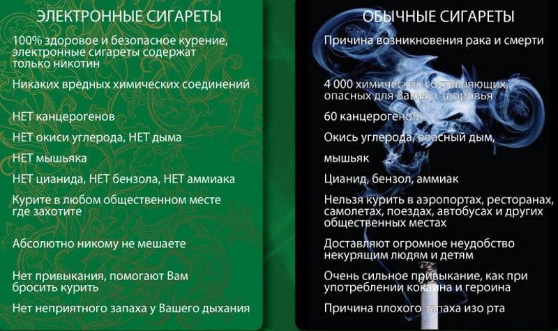 электронные сигареты отзывы курильщиков