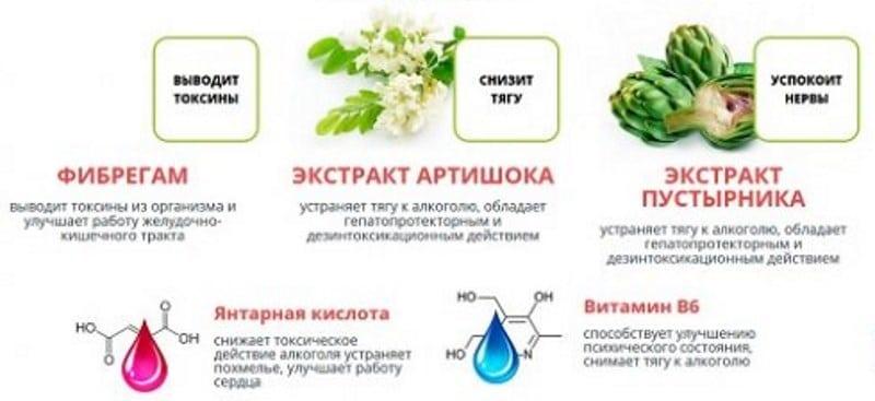 капли Алкостоп инструкция по применению