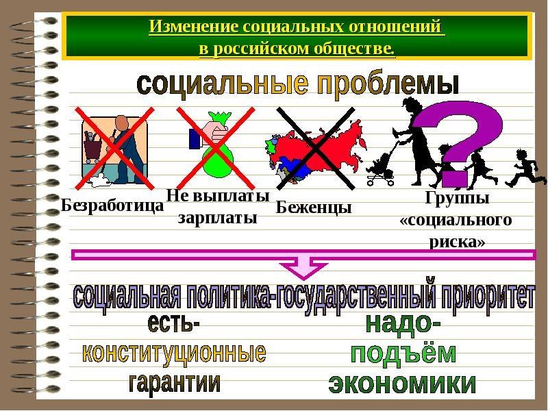 статистика алкоголизма в России
