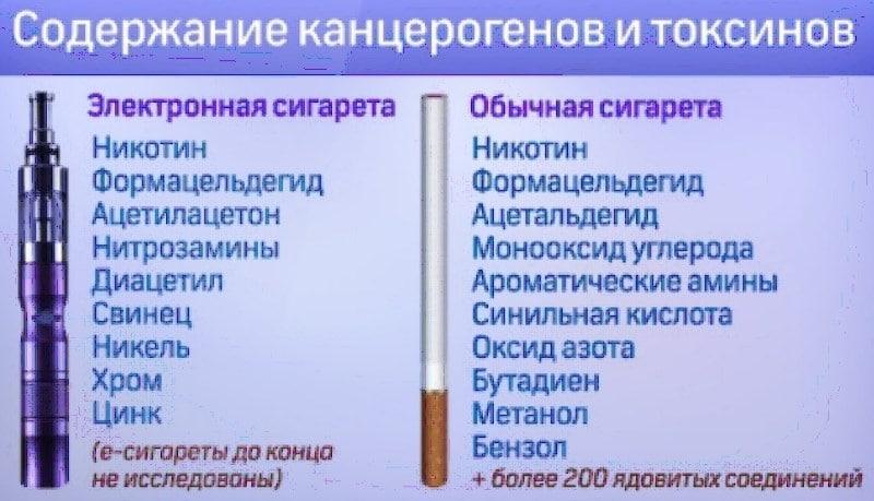 как влияет электронная сигарета на организм человека