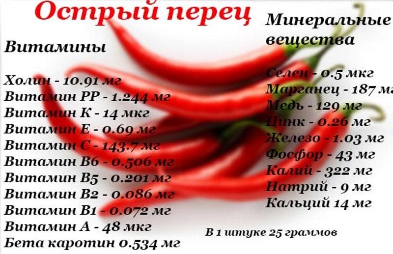 рецепт водки с перцем от простуды