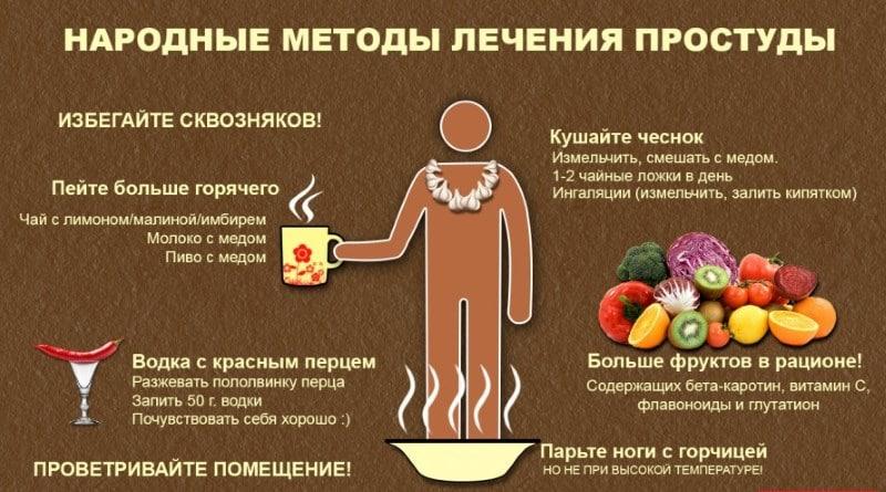помогает ли водка с перцем при простуде