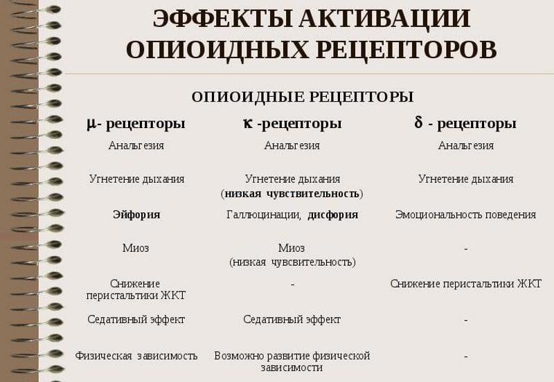 аналоги Налтрексон