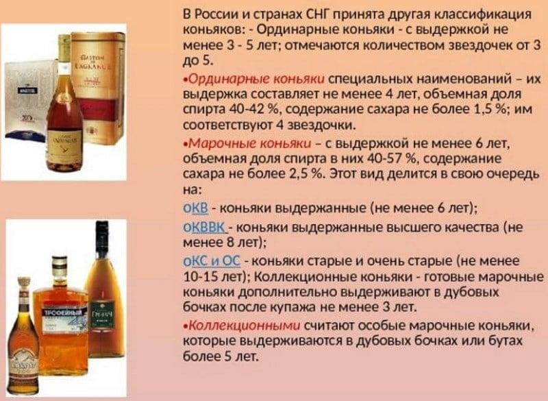 в чем разница между коньяком и виски