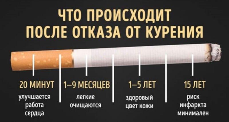 почему хочется спать когда бросаешь курить