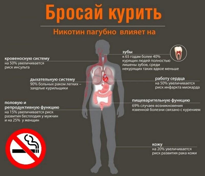 бывшие курильщики