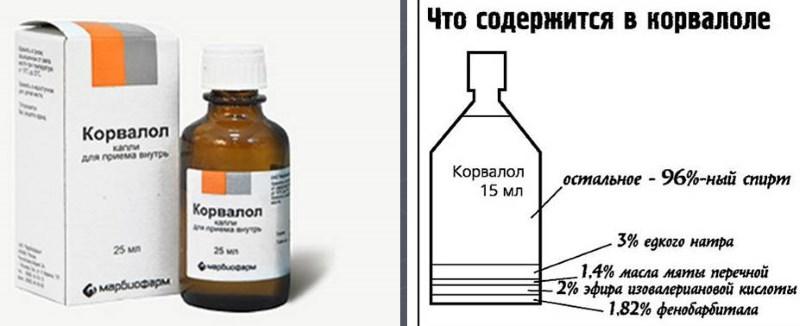 последствия приема алкоголя и Корвалола