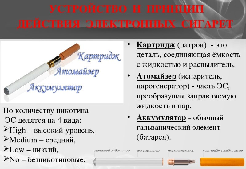 вред безникотиновых жидкостей для электронных сигарет