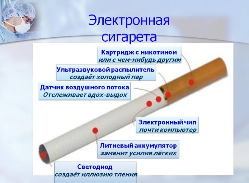 состав безникотиновой жидкости для электронных сигарет