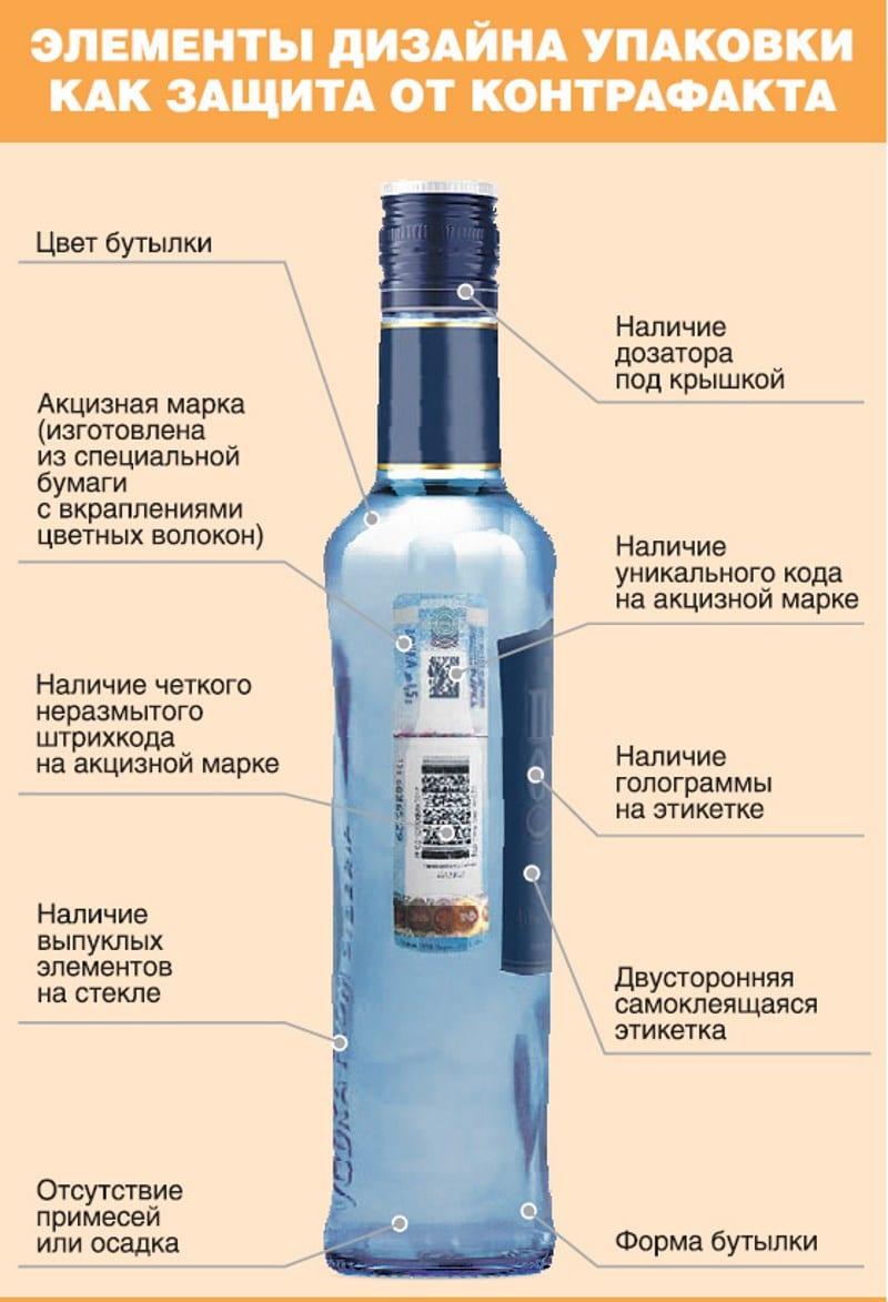 онлайн проверка акцизной марки на алкоголь