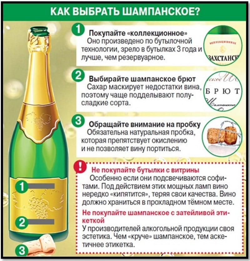 сколько в ящике шампанского