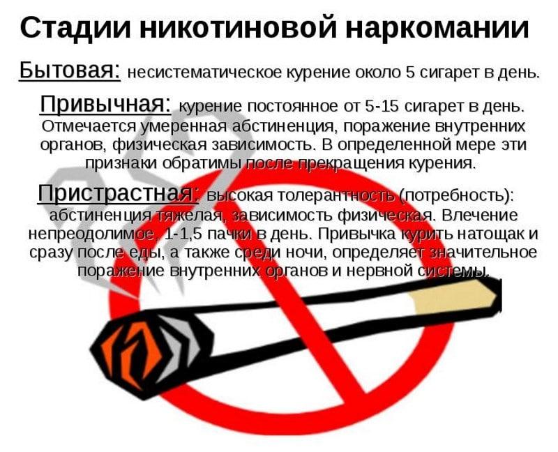 ломка от сигарет