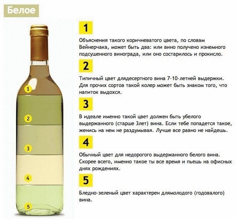 польза и вред белого вина для женщин